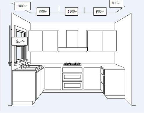 櫥柜尺寸怎么測量更精確?櫥柜尺寸設計及計算