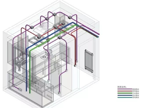 家裝水電設計怎么更快掌握?